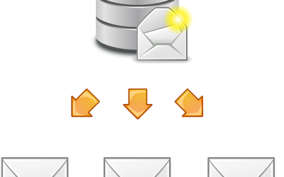 A személyes adatokat tartalmazó e-mailek titkosítása – a német felügyeleti hatóságok útmutatása